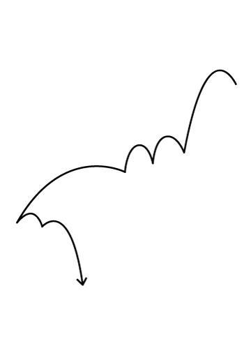 [図6]跳ねる矢印