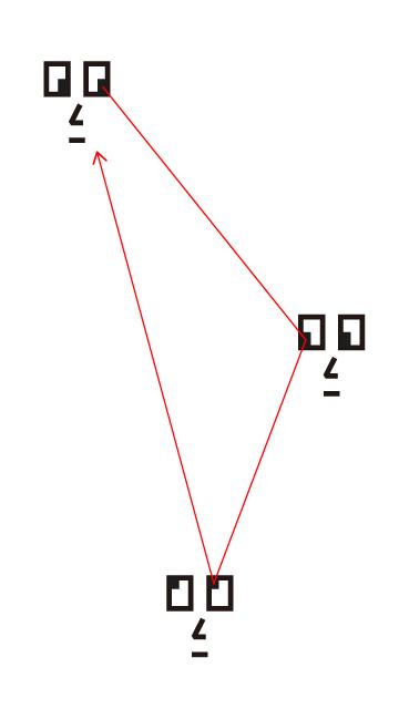 [図20]視線の向き