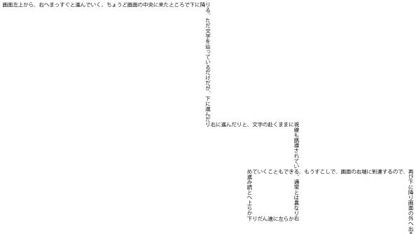 [図21]文章A
